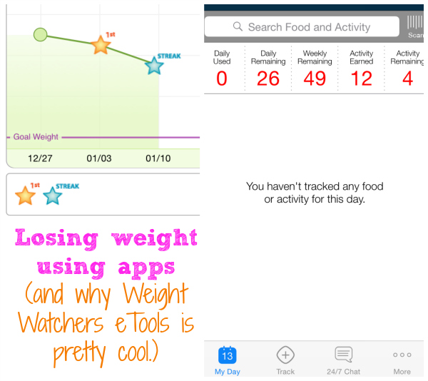 Weight Watchers eTools to lose weight